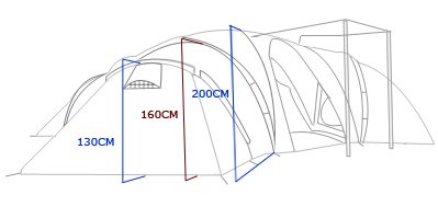 The block diagram of 6 - 9 person large family camping tents