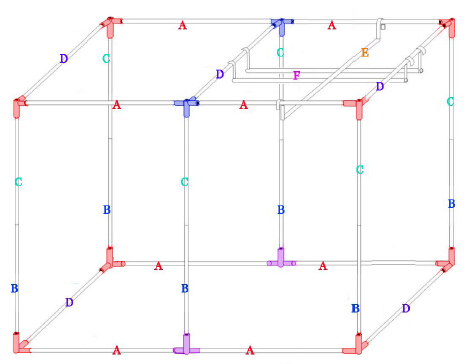 Frame structure of Quictent 3m x 1.5m grow tent